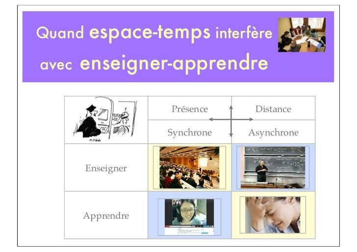Quand   espace-temps interfèreavec   enseigner-apprendre                    Présence     Distance                    Synch...