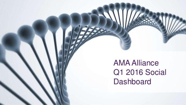 AMA Alliance Q1 2016 Social Dashboard