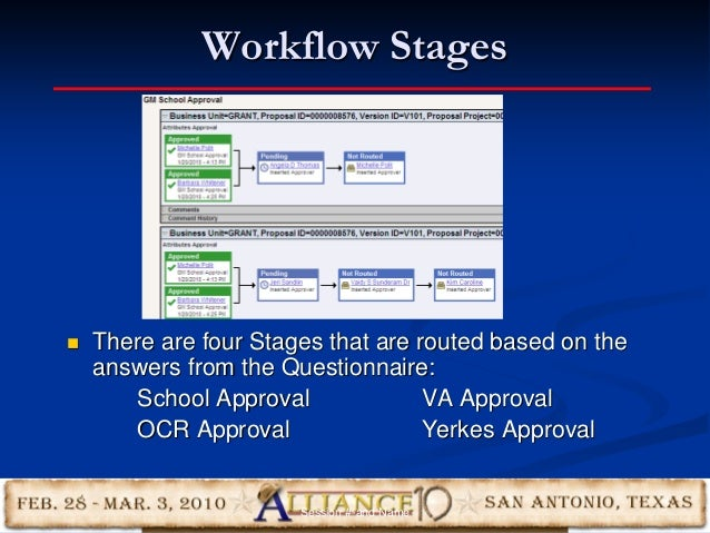 Workflow Stages 28  There are four Stages that are routed based on the answers from the Questionnaire: School Approval VA...