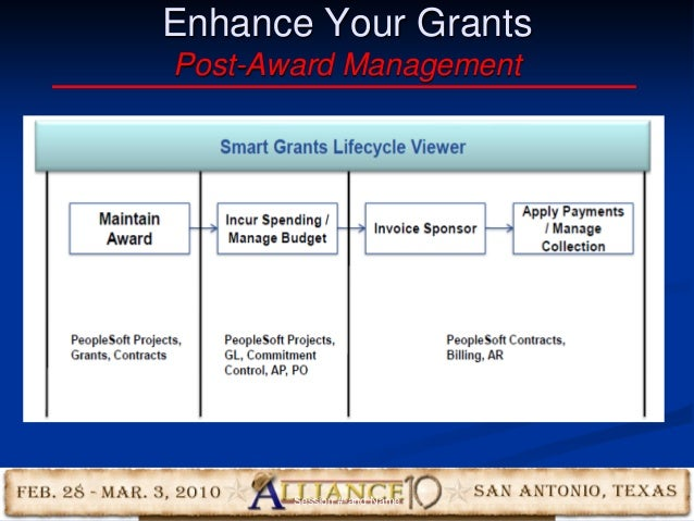 46 Enhance Your Grants Post-Award Management Session #-and Name