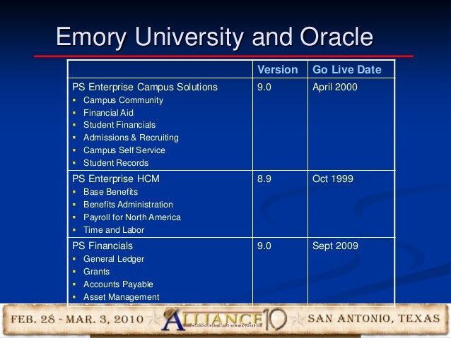 6 Emory University and Oracle Version Go Live Date PS Enterprise Campus Solutions  Campus Community  Financial Aid  Stu...
