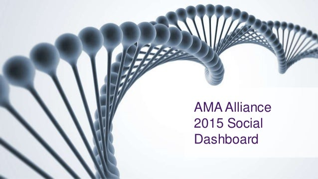AMA Alliance 2015 Social Dashboard