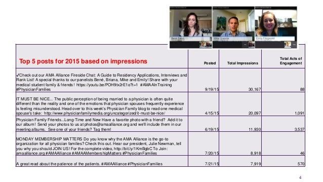 4 Top 5 posts for 2015 based on impressions Posted Total Impressions Total Acts of Engagement ✔Check out our AMA Alliance ...