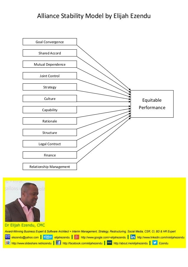 Alliance Stability Model by Elijah Ezendu  Goal Convergence Shared Accord Mutual Dependence Joint Control Strategy Culture...