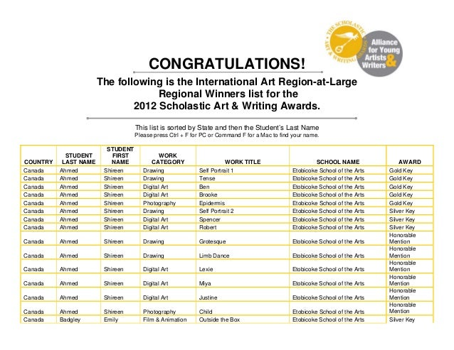 CONGRATULATIONS! The following is the International Art Region-at-Large Regional Winners list for the 2012 Scholastic Art ...