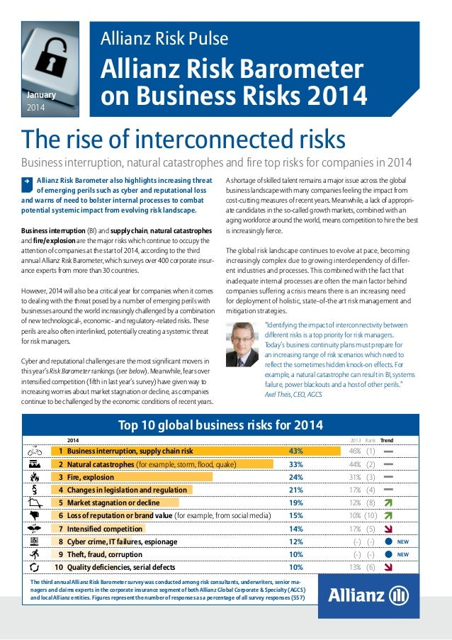 Allianz Risk Pulse  Allianz Risk Barometer on Business Risks 2014  January 2014  The rise of interconnected risks Business...
