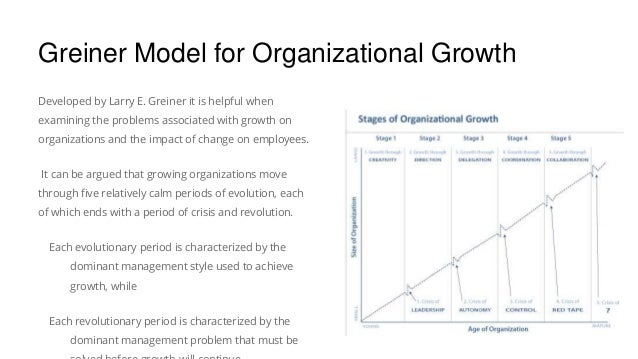 evolution and revolution as organizations grow by larry e greiner Professor larry e greiner's classic harvard business review article, evolution and revolution as organizations grow, provides a great description of the path that companies go down as they grow.