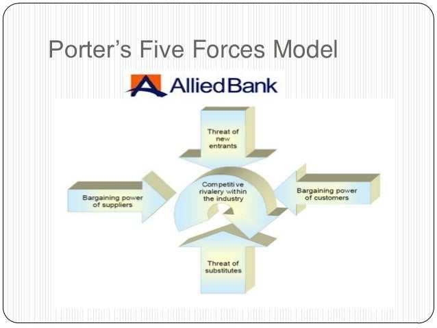 porters five force model of axis bank Axis bank offers internet banking services, personal banking services including accounts, cards, loans, investment options to personals, corporates and nris check.