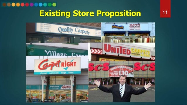 Existing Store Proposition 11