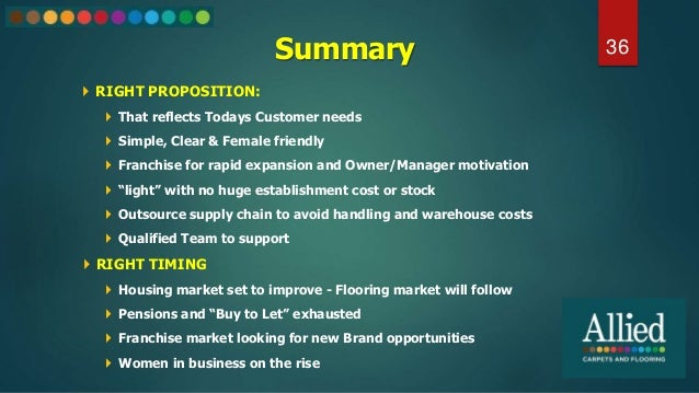 Summary 36  RIGHT PROPOSITION:  That reflects Todays Customer needs  Simple, Clear & Female friendly  Franchise for ra...