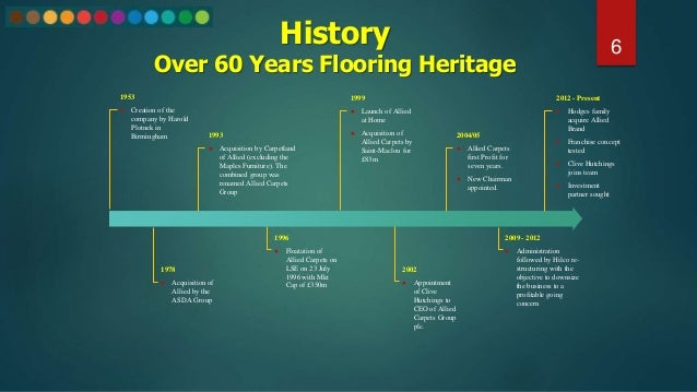 History Over 60 Years Flooring Heritage 6 1953  Creation of the company by Harold Plotnek in Birmingham 1978  Acquisitio...