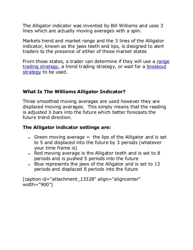 Learn About The Alligator Indicator Trading Strategies Included