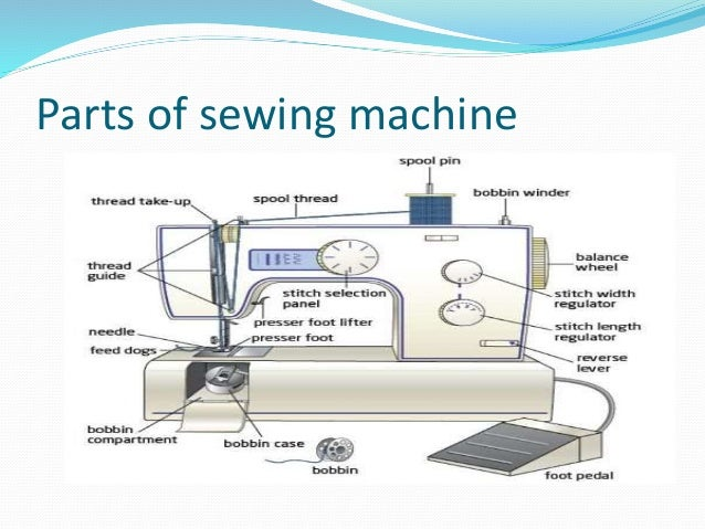 Garments sewing machine