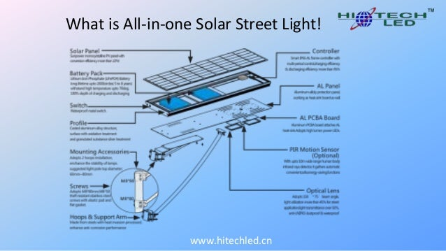 All in one Integrated solar street light |hitechled ...