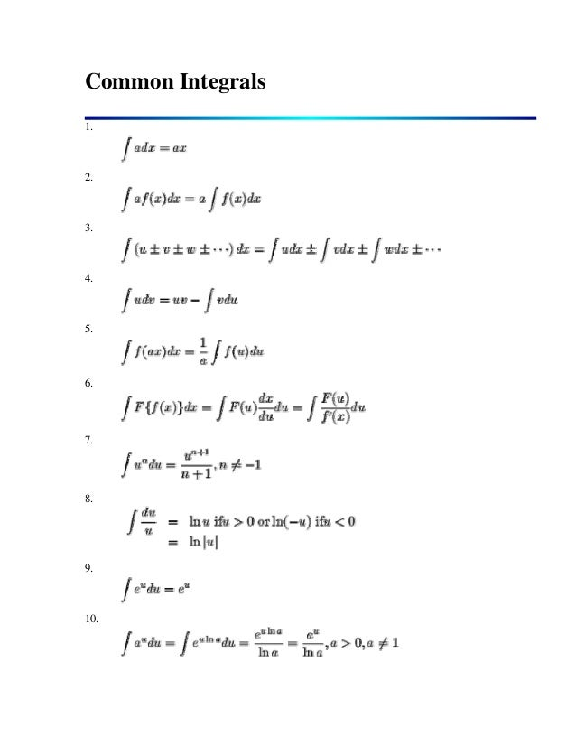All Integral Formulas: A Self-Prepared guide book to your ...