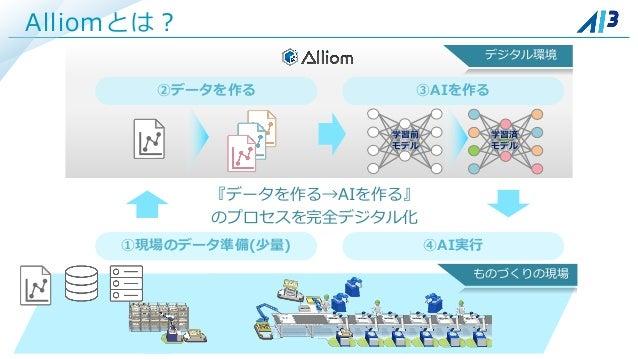 Alliomの説明 Slide 3