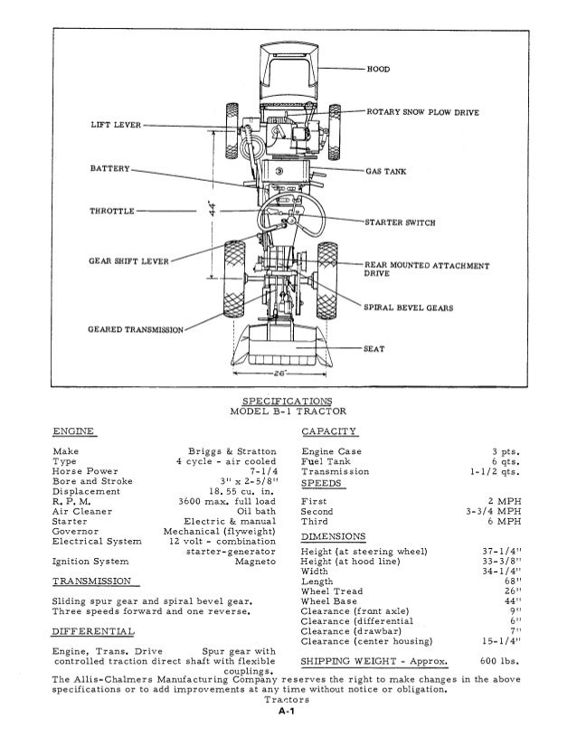 Allis Chalmers B Series Tractor Pdf Service Manual Download
