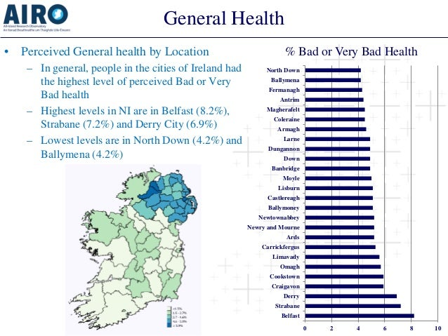 General Health  •  Perceived General health by Location  –  In general, people in the cities of Ireland had the highest le...
