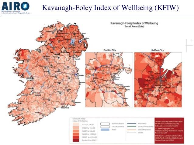 Kavanagh-Foley Index of Wellbeing (KFIW)