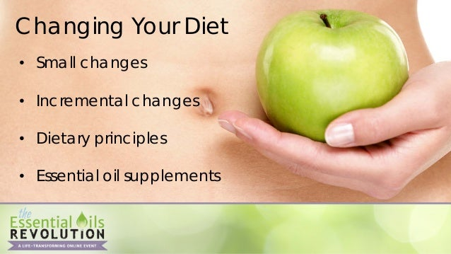 Real World Application   • Weight loss   • Cancer   • Curb appetite   • Peppermint oil