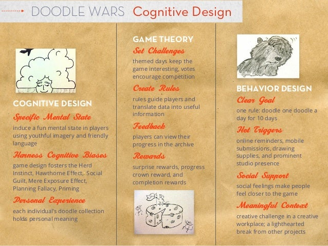 cognitive design Cognitive load theory has many implications in the design of learning materials which must, if they are to be effective, keep cognitive load of learners at a minimum during the learning process while in the past the theory has been applied primarily to technical areas, it is now being applied to more language-based discursive areas.