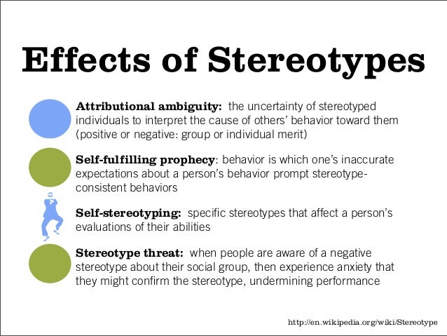 the issue on stereotyping an individual Stereotype threat refers to the risk of confirming negative stereotypes about an individual's racial, ethnic and widely discussed issue in education research.