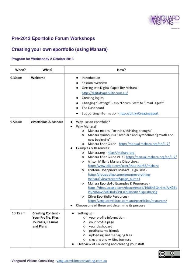 Pre-2013 Eportfolio Forum Workshops Creating your own eportfolio (using Mahara) Program for Wednesday 2 October 2013  When...