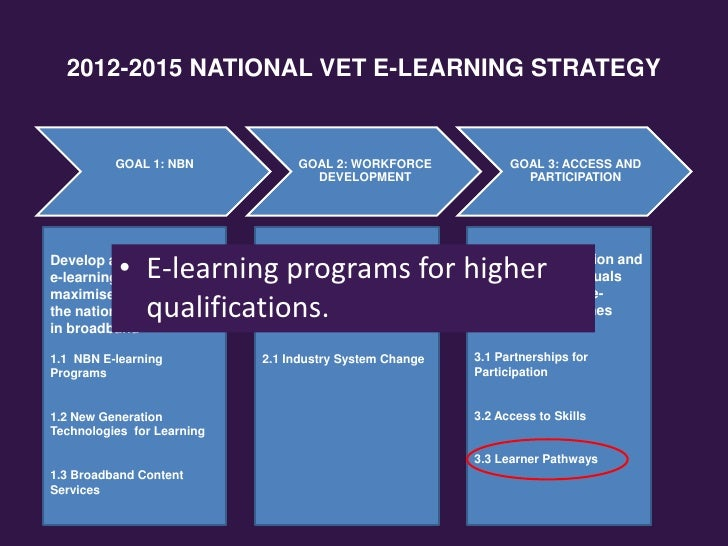 2012-2015 NATIONAL VET E-LEARNING STRATEGY          GOAL 1: NBN            GOAL 2: WORKFORCE             GOAL 3: ACCESS AN...