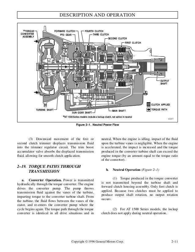 Allison Transmission At 545 Repair Workshop Service Manual