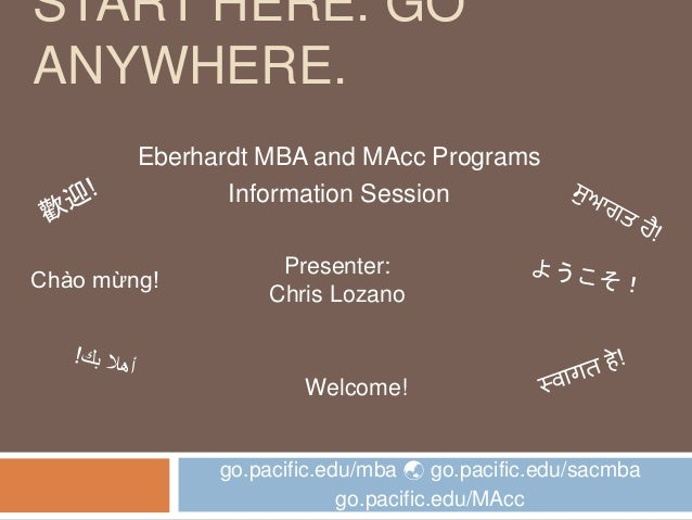 START HERE. GO ANYWHERE. Eberhardt MBA and MAcc Programs Information Session Presenter: Chris Lozano Chào mừng! Welcome! g...