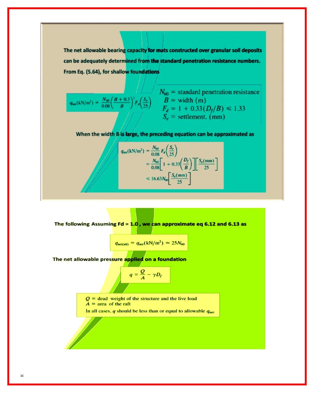 design-of-piled-raft-foundations-16-1024.jpg