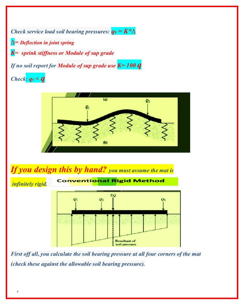 design-of-piled-raft-foundations-4-1024.jpg