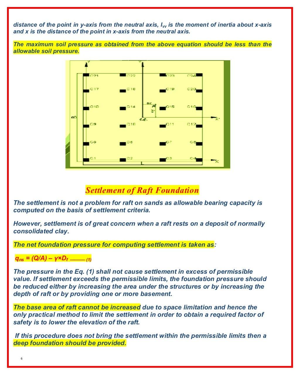 design-of-piled-raft-foundations-6-1024.jpg