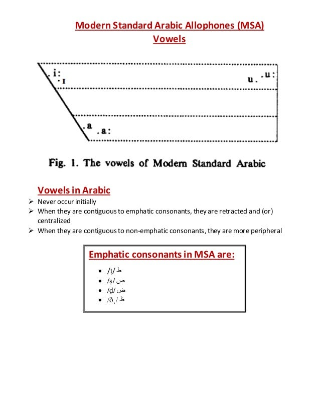 arabic consonants