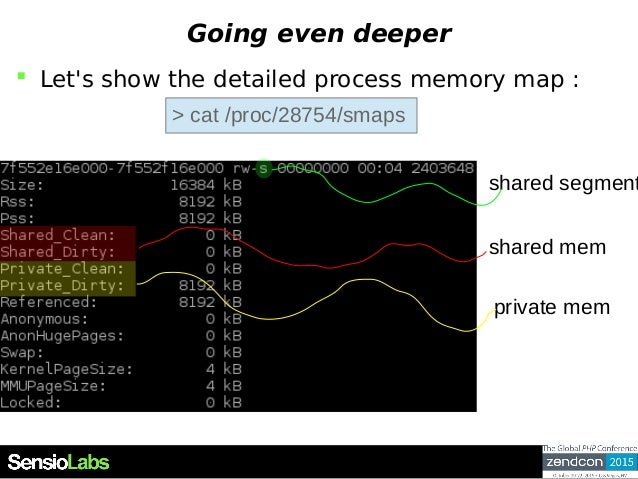 Going even deeper  Let's show the detailed process memory map : > cat /proc/28754/smaps shared segment private mem shared...