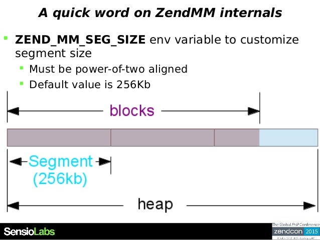A quick word on ZendMM internals  ZEND_MM_SEG_SIZE env variable to customize segment size  Must be power-of-two aligned ...