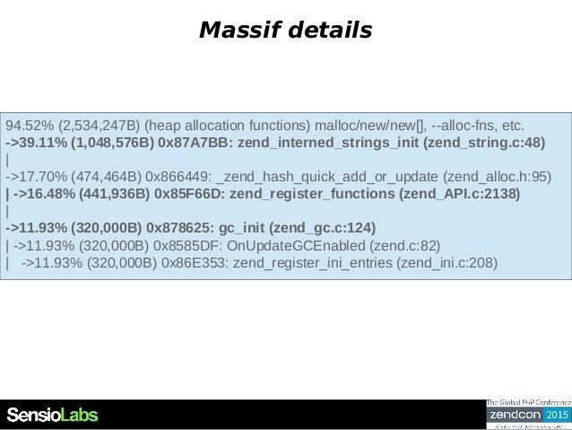 Massif details 94.52% (2,534,247B) (heap allocation functions) malloc/new/new[], --alloc-fns, etc. ->39.11% (1,048,576B) 0...
