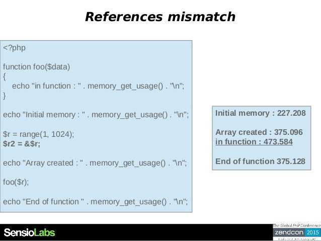 """References mismatch <?php function foo($data) { echo """"in function : """" . memory_get_usage() . """"n""""; } echo """"Initial memory :..."""