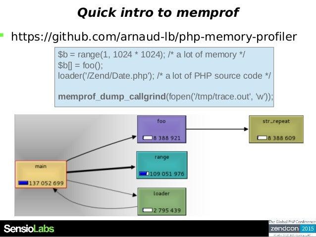 Quick intro to memprof  https://github.com/arnaud-lb/php-memory-profiler $b = range(1, 1024 * 1024); /* a lot of memory *...