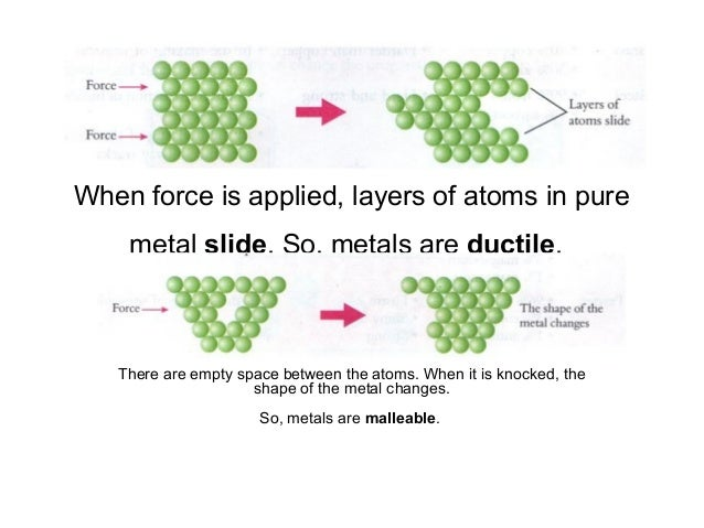 malleability chemistry. the arrangement of atoms in pure metals; 10. malleability chemistry
