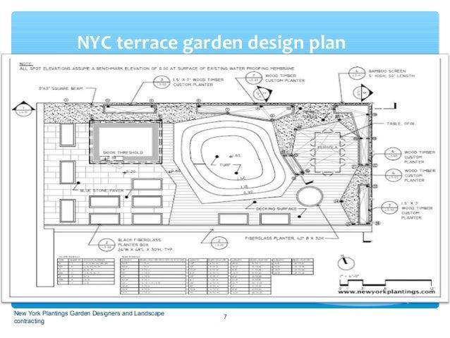 ... Garden Design; 7. NYC ...