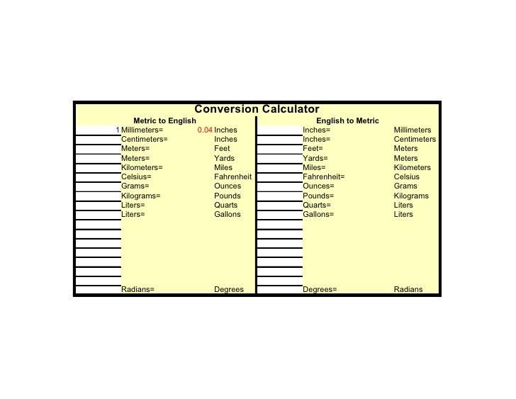 All purpose worksheet conversions – Metric to English Conversion Worksheet