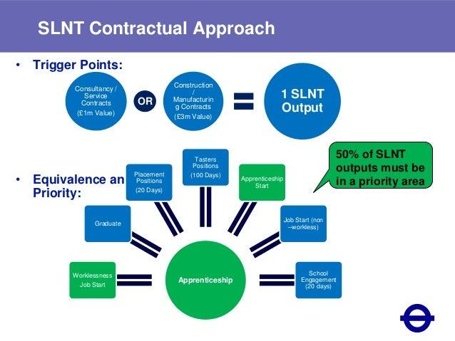 effective model building for strategic planning a knowledge based system for enhanced model