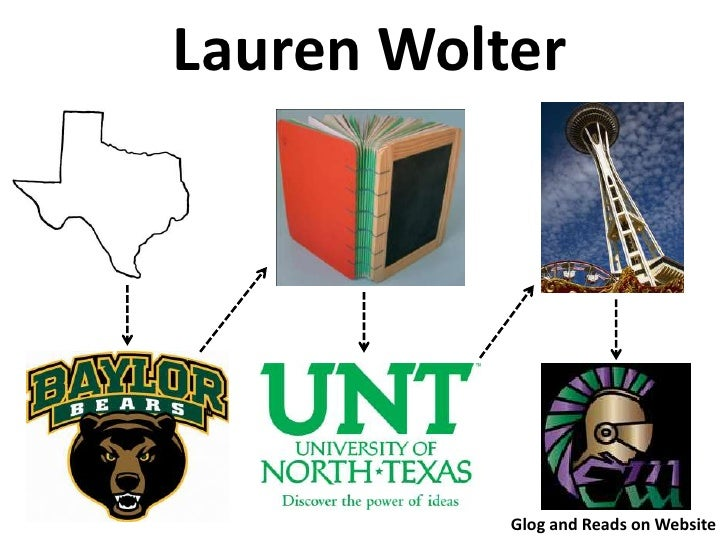 Lauren Wolter<br />Glog and Reads on Website<br />