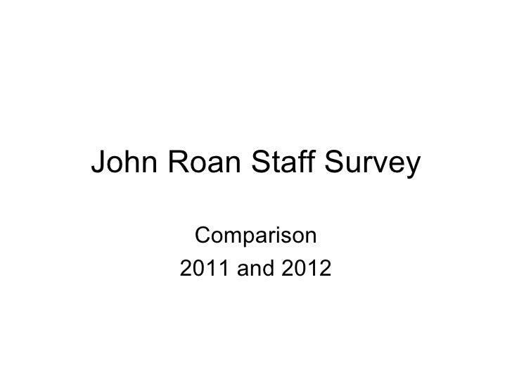 John Roan Staff Survey      Comparison     2011 and 2012