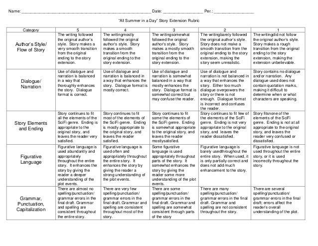 creative writing rubric pdf