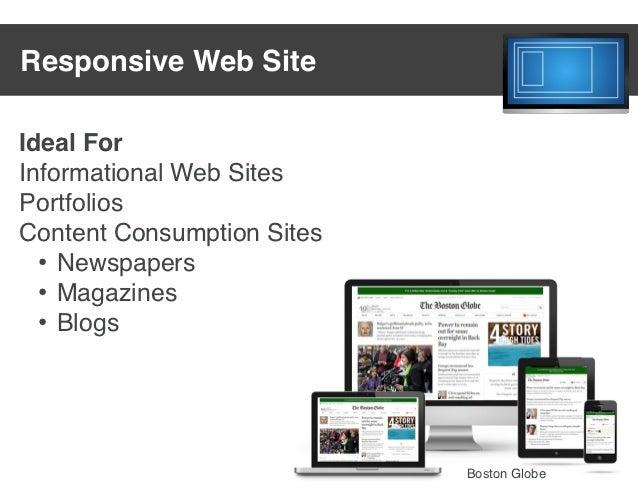 Responsive Web SiteIdeal ForInformational Web SitesPortfoliosContent Consumption Sites  • Newspapers  • Magazines  • Blogs...