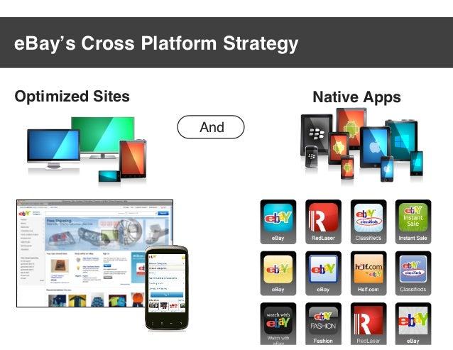 eBay's Cross Platform StrategyOptimized Sites                  Native Apps                   And