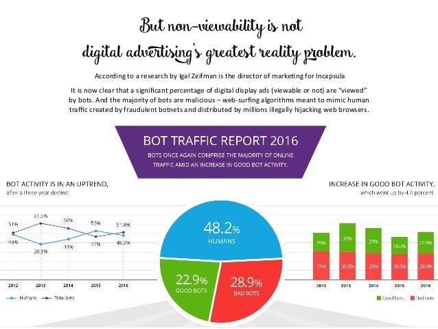 But non-viewabilityis not  digital advertising's greatest realityproblem. AccordingtoaresearchbyIgalZeifmanisthe...