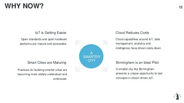 Monitor Your City with Open Source IoT